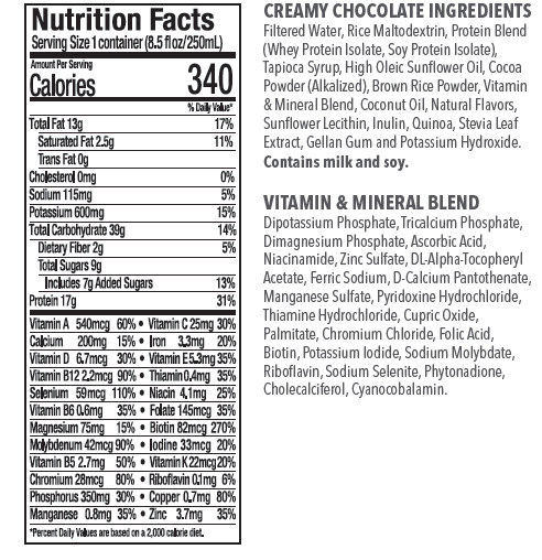 CHOC Nutrition - Ingredients