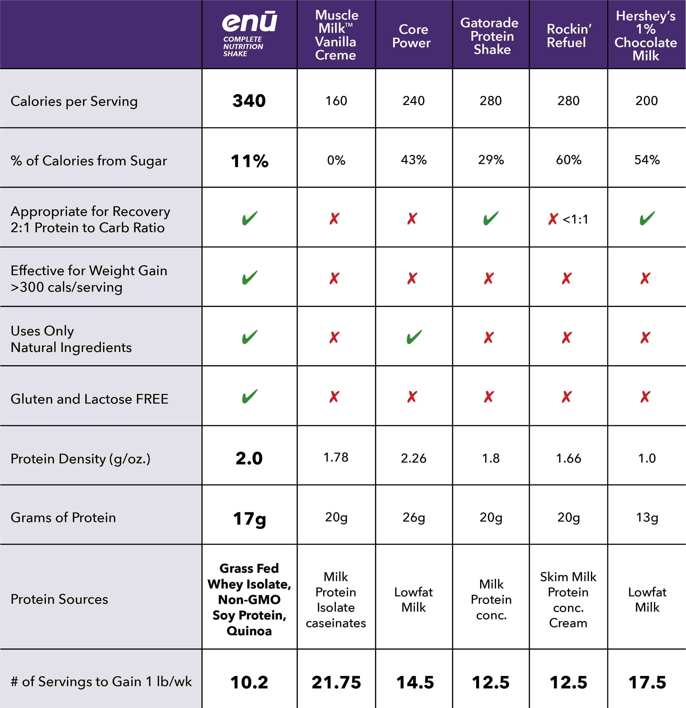 sports page grid 1 - Nutritional Support for Athletes